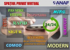 spatiul virtual privat