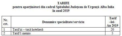 tarif apartinatori 2019