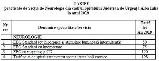 tarife neurologie 2019