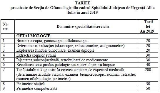 tarife oftalmologie 2019