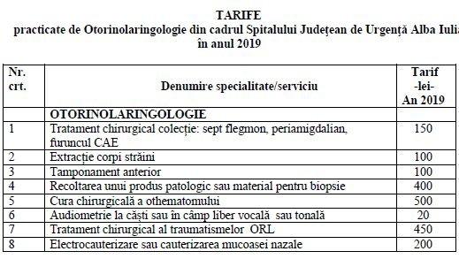 tarife otorinolaringologie 2019