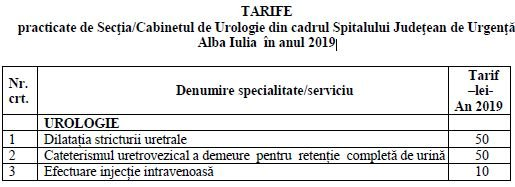 tarife urologie 2019