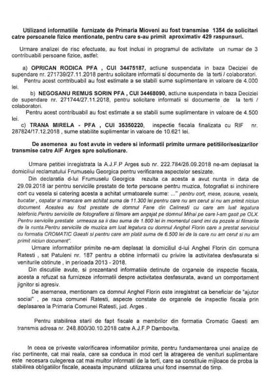 document anaf